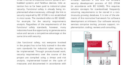 Industrial cyber security under IEC 62443 and ISO 27034