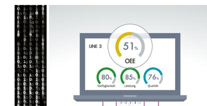 Softwarelösungen für OEE-Analysen