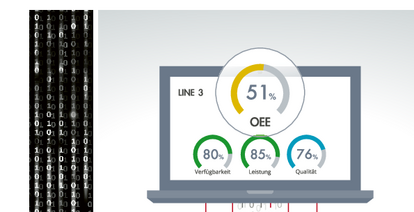Software solutions for OEE analyses
